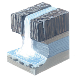 waterfall cross section